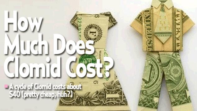 Clomid Cost