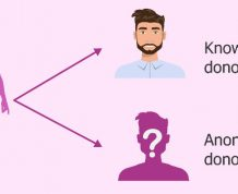Types of Sperm Donors