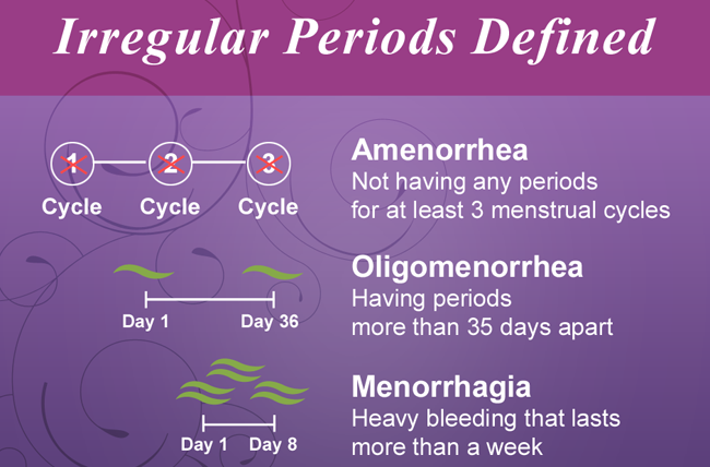irregular period